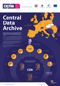 Poster CDA